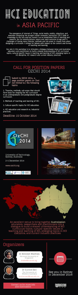 OzCHI 2014 Workshop HCI Education.